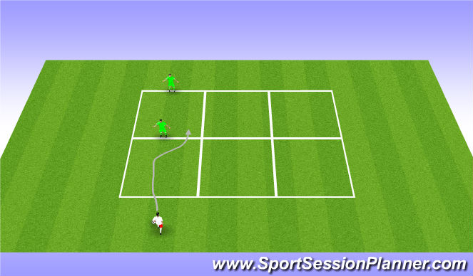 Football/Soccer Session Plan Drill (Colour): Moves Gauntlet