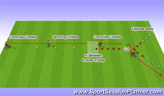 Football/Soccer Session Plan Drill (Colour): Dribbling w/Speed & Cotrol
