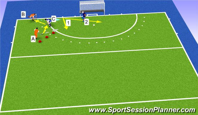 Hockey Session Plan Drill (Colour): 2v1 przy linii końcowej