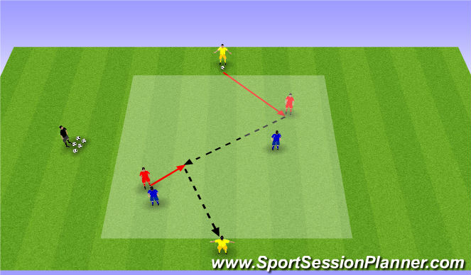 Football/Soccer Session Plan Drill (Colour): 2 vs 2 + 2