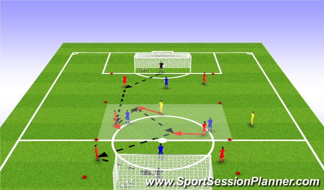 Football/Soccer Session Plan Drill (Colour): 7 vs 5 + 2 with GKs