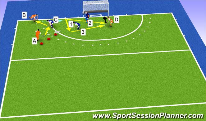 Hockey Session Plan Drill (Colour): 3v2 przy linii końcowej