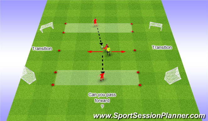 Football/Soccer Session Plan Drill (Colour): Accepting Pressure - Side Moves