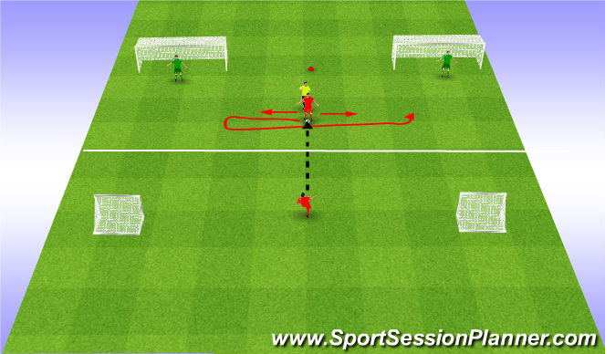 Football/Soccer Session Plan Drill (Colour): Accepting Pressure into 2v1