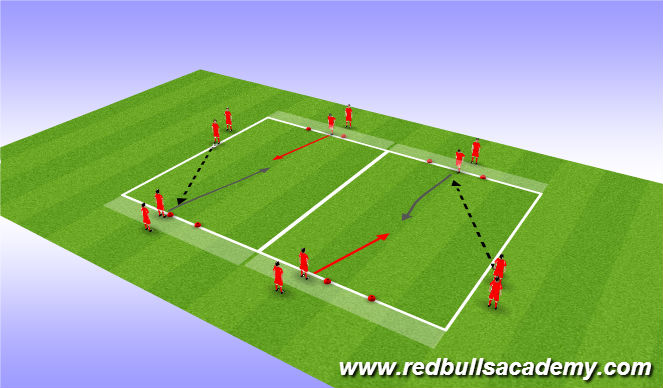 Football/Soccer Session Plan Drill (Colour): Fully Opposed