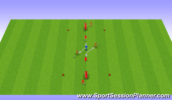 Football/Soccer Session Plan Drill (Colour): Dribbling to beat a defender