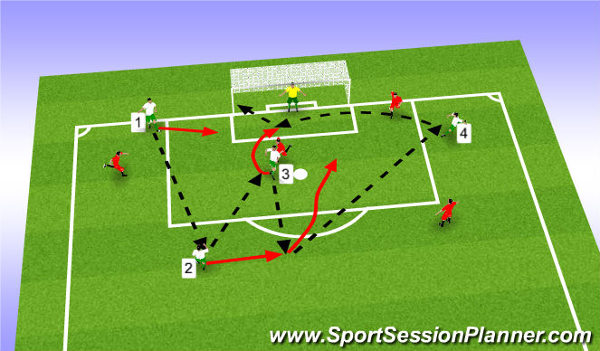 Football/Soccer Session Plan Drill (Colour): Passing Patterns + Cross