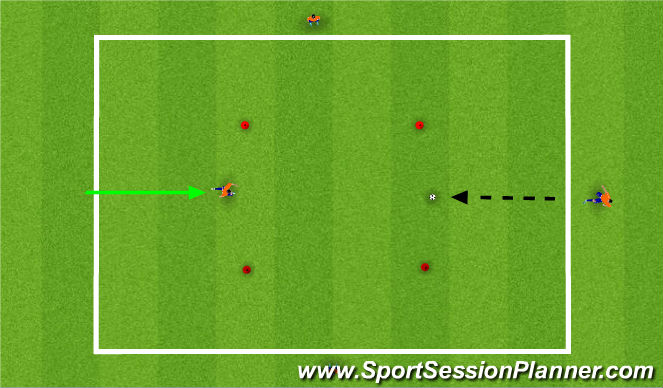 Football/Soccer Session Plan Drill (Colour): No pressure Pass/Receive