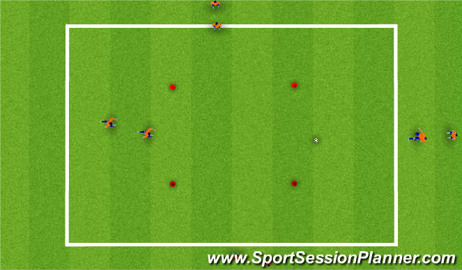 Football/Soccer Session Plan Drill (Colour): Pass/Receive with pressure