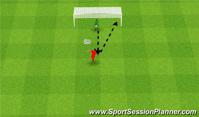 Football/Soccer Session Plan Drill (Colour): Główkowanie do bramki.