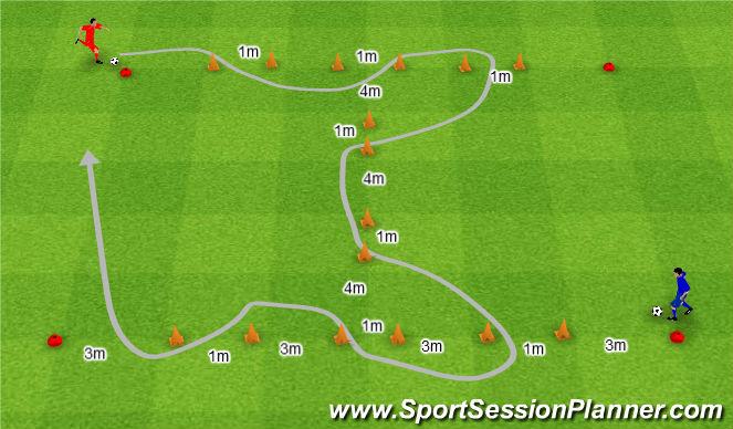 Football/Soccer Session Plan Drill (Colour): Dribbling maze. Prowadzenie piłki w labiryncie.