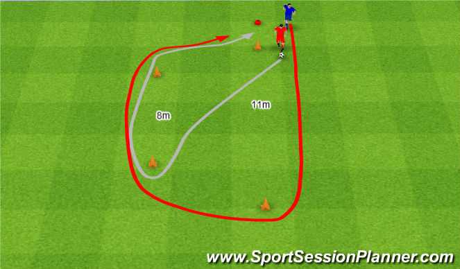 Football/Soccer Session Plan Drill (Colour): Hot pursuit. Gonitwa.