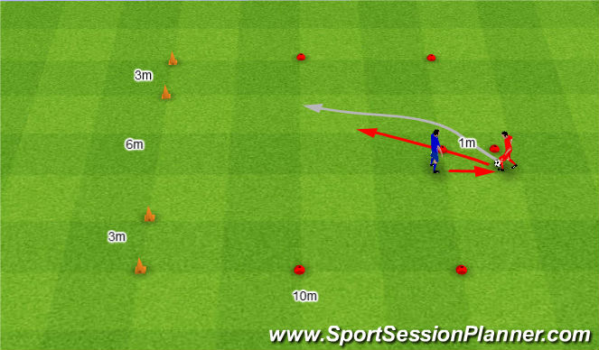 Football/Soccer Session Plan Drill (Colour): Tackling Twice. 2x odbiór.