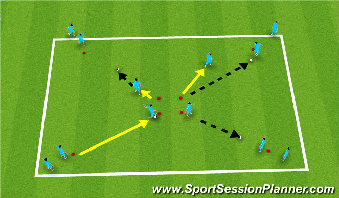 Football/Soccer Session Plan Drill (Colour): dribble turn pass