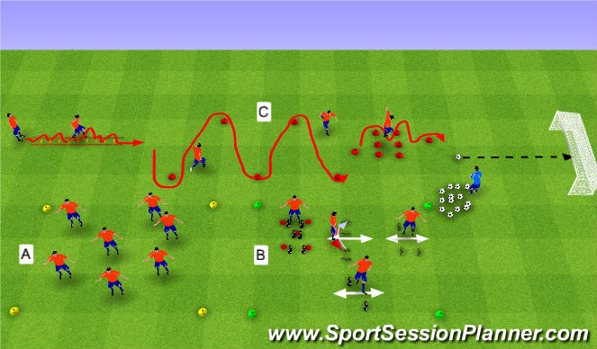 Football/Soccer Session Plan Drill (Colour): Speed & Agility Resistance Band Training