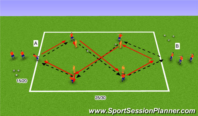 Football/Soccer Session Plan Drill (Colour): Receiving to Play Forward