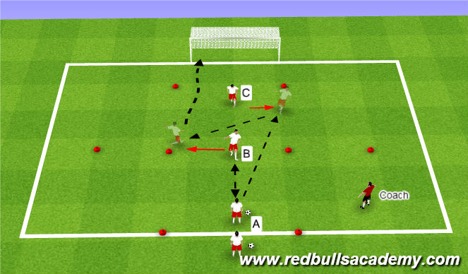 Football/Soccer Session Plan Drill (Colour): Main Activity l