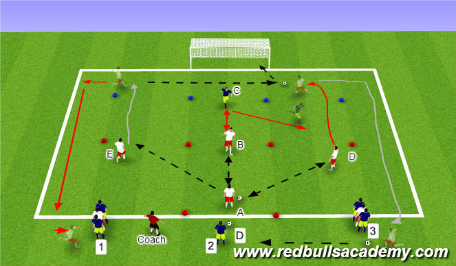 Football/Soccer Session Plan Drill (Colour): Main Activity ll