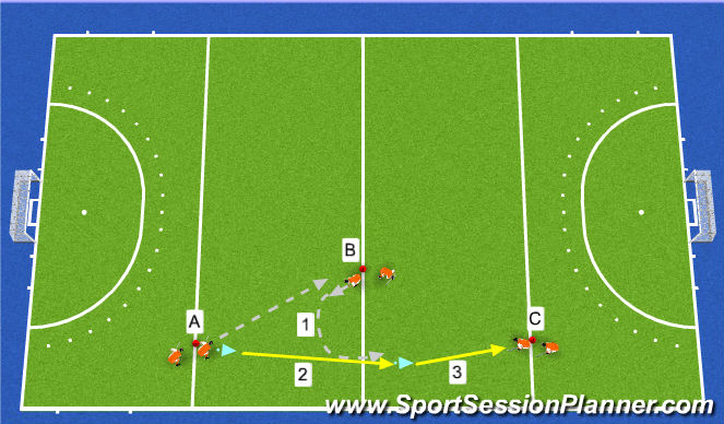 Hockey Session Plan Drill (Colour): Przyjęcie piłki pionowej pozycji otwartej FH/BH