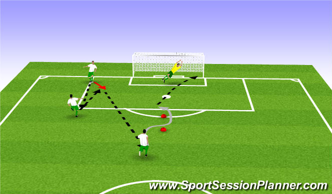 Football/Soccer Session Plan Drill (Colour): Passing combination with shot 2