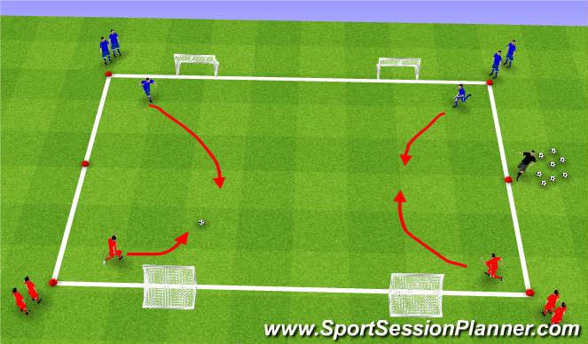 Football/Soccer Session Plan Drill (Colour): 4 Goal 2v2 Exercise