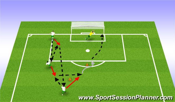 Football/Soccer Session Plan Drill (Colour): Passing combination with shot 3