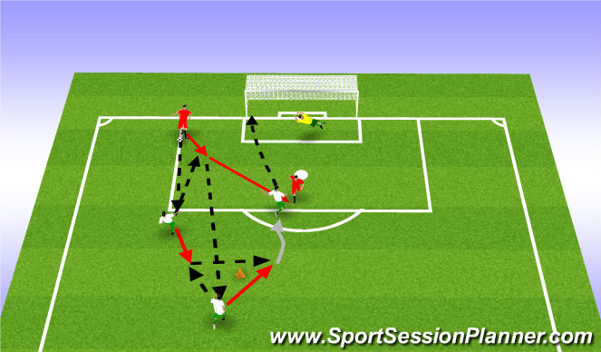Football/Soccer Session Plan Drill (Colour): Passing combination with shot v Defender