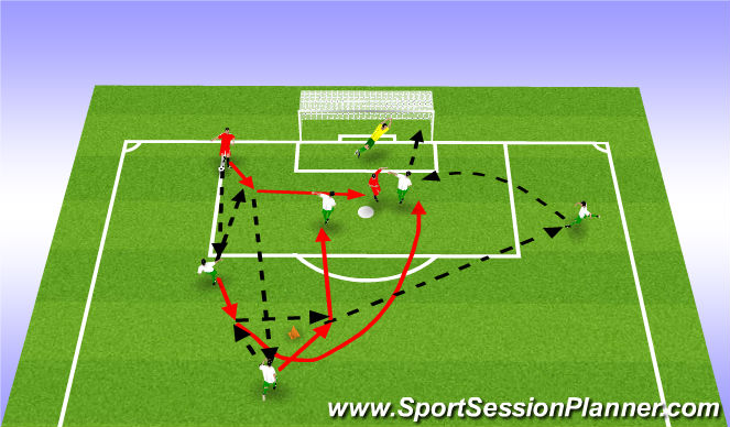 Football/Soccer Session Plan Drill (Colour): Passing combination with cross 2 v 1