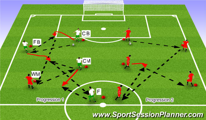 Football/Soccer Session Plan Drill (Colour): Breaking Lines