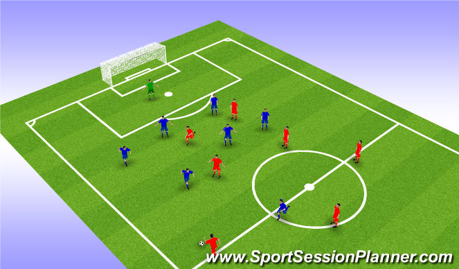 Football/Soccer Session Plan Drill (Colour): POP Scenario 1 - No pressure, drop and narrow