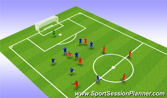 Football/Soccer Session Plan Drill (Colour): POP Scenario 2 - Pressure on the ball, press and win it