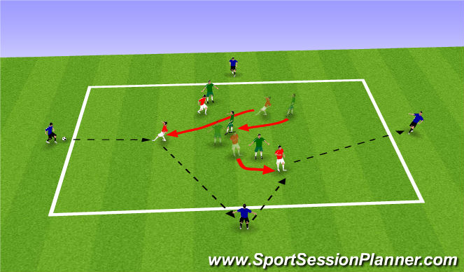Football/Soccer Session Plan Drill (Colour): 3v3 Pursuit