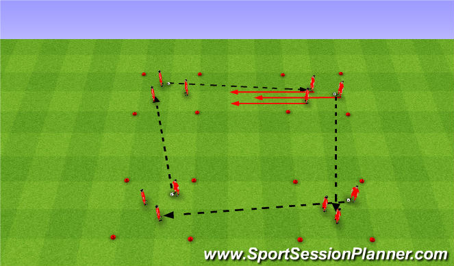 Football/Soccer Session Plan Drill (Colour): 4 corner warm up. Rozgrzewka na 4 kwadraty.