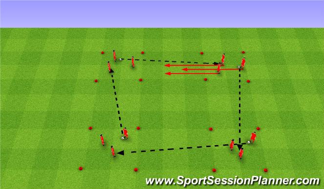 Football/Soccer Session Plan Drill (Colour): 4 corner warm up. Rozgrzewka na 4 kwadraty.