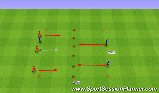 Football/Soccer Session Plan Drill (Colour): 3v2 with counter. 3v2 z kontratakiem.