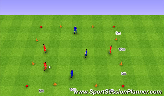 Football/Soccer Session Plan Drill (Colour): 3v3 with 4 goals. 3v3 na 4 bramki.