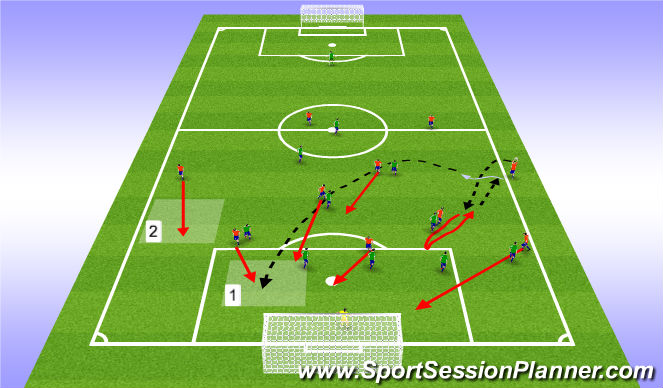Football/Soccer Session Plan Drill (Colour): Throw In - Set Play