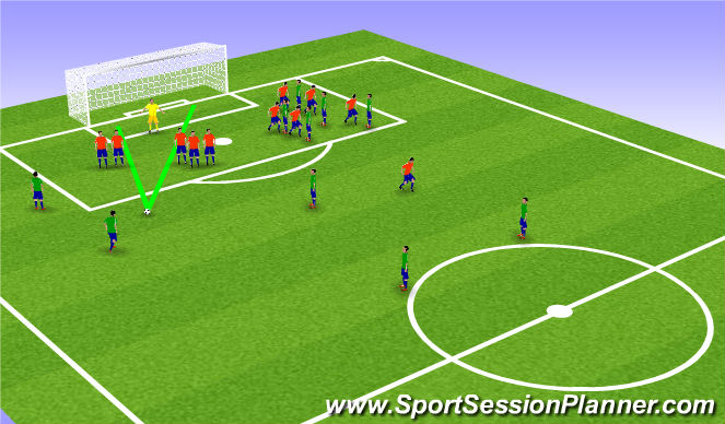 Football/Soccer Session Plan Drill (Colour): Defending Set Pieces - Split Wall