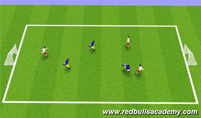 Football/Soccer Session Plan Drill (Colour): 3 v 3