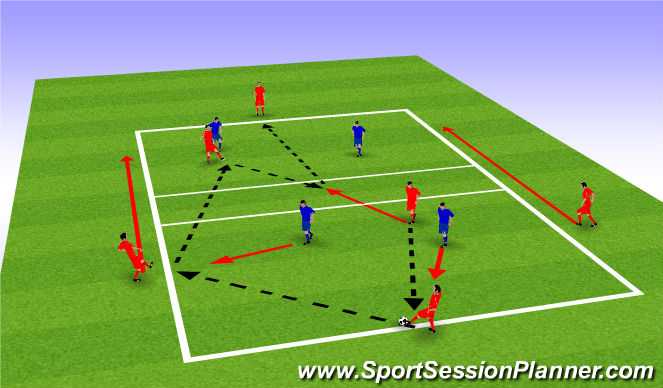 Football/Soccer Session Plan Drill (Colour): Angles of Support
