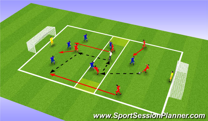 Football/Soccer Session Plan Drill (Colour): Penatrating Passes