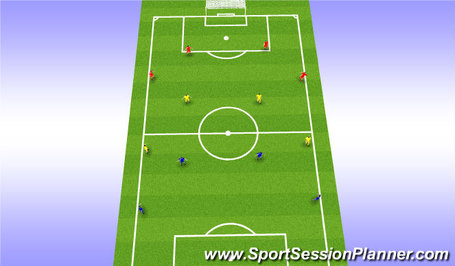 Football/Soccer Session Plan Drill (Colour): Developing possession across back line