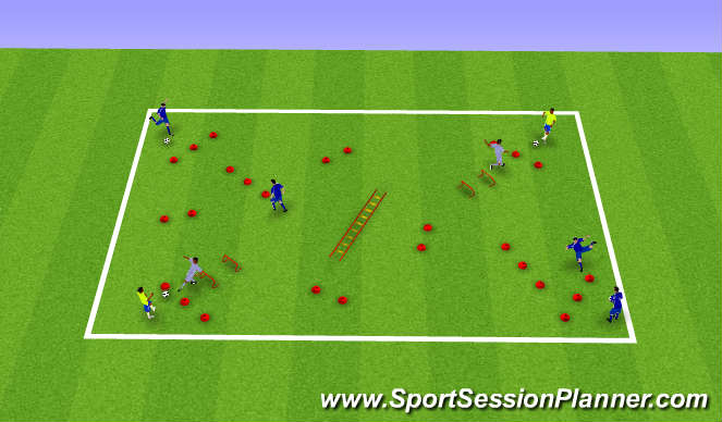 Football/Soccer Session Plan Drill (Colour): Single Leg Efficency (Speed)