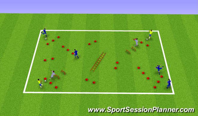 Football/Soccer Session Plan Drill (Colour): Single Leg Efficency (Speed)
