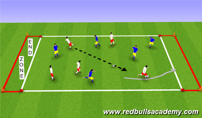 Football/Soccer Session Plan Drill (Colour): 5v5/6v6 to end zones