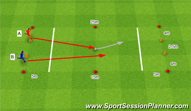 Football/Soccer Session Plan Drill (Colour): Wyzwanie.