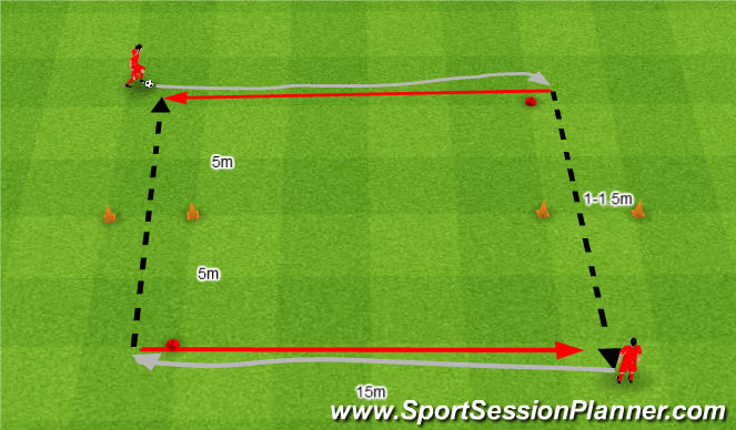Football/Soccer Session Plan Drill (Colour): Podania słabszą nogą.