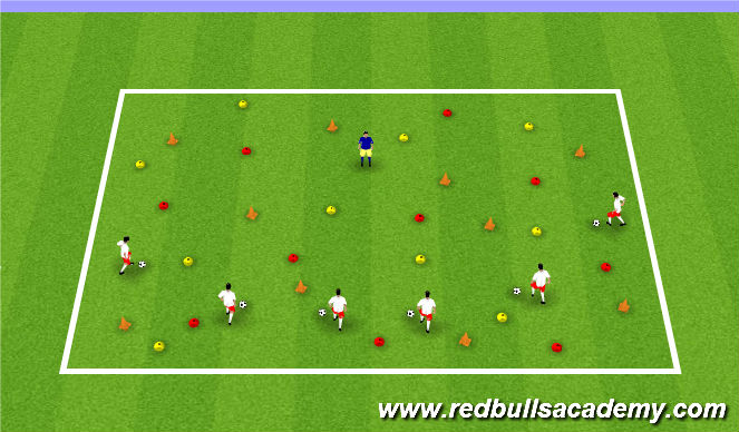 Football/Soccer Session Plan Drill (Colour): Simon Says