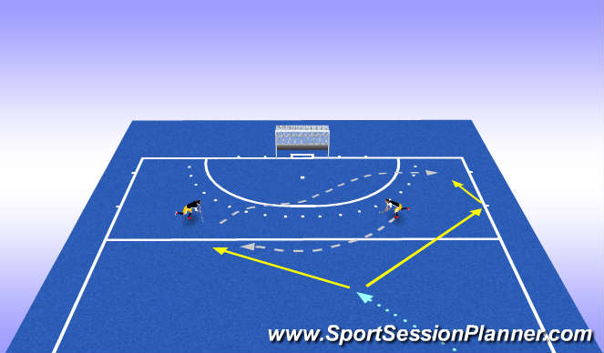 Hockey Session Plan Drill (Colour): Rechts A