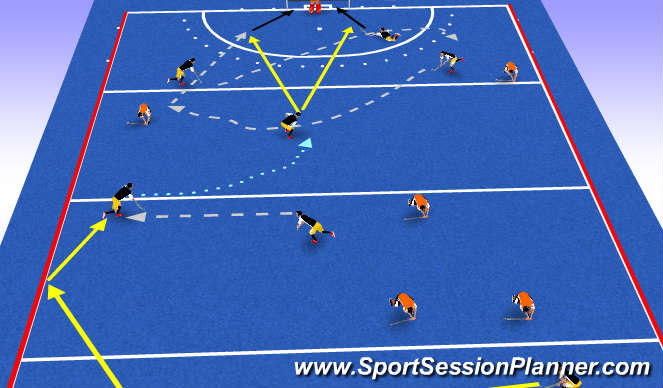 Hockey Session Plan Drill (Colour): Links A